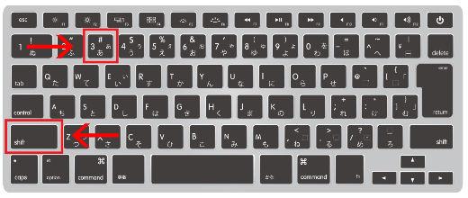 ハッシュタグのキーボード画像